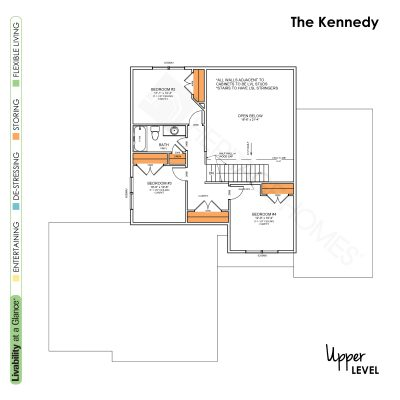 Kennedy-Upper-Level