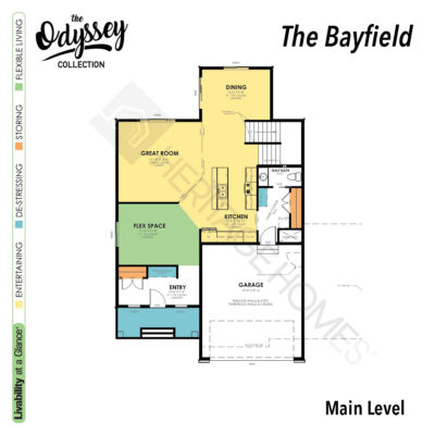 The Bayfield Main Level