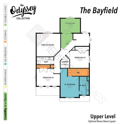 The Bayfield Upper Level 2